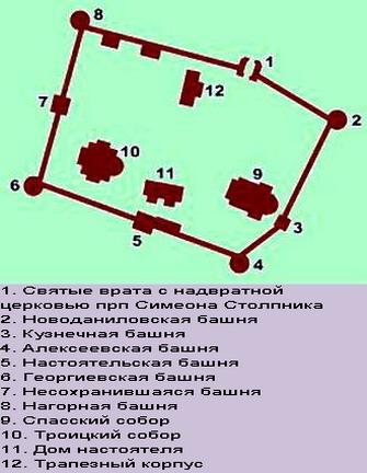 Схема проезда, План монастыря